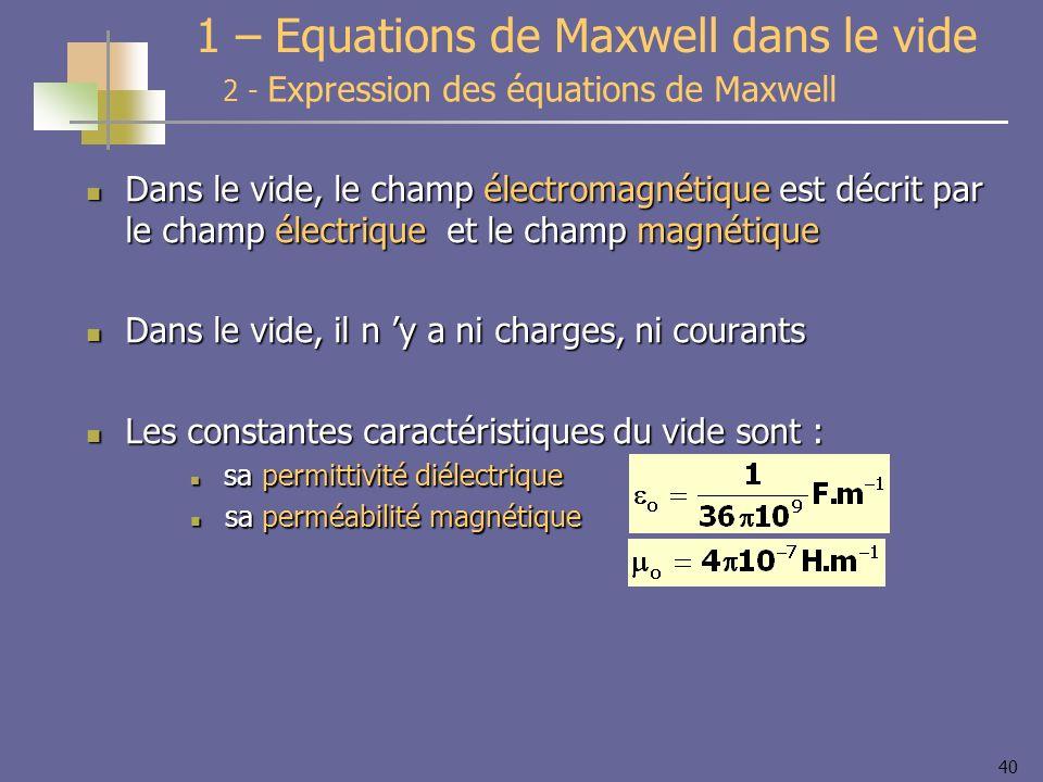 40 Dans le vide, le champ électromagnétique est décrit par le champ électrique et le champ magnétique Dans le vide, le champ électromagnétique est déc