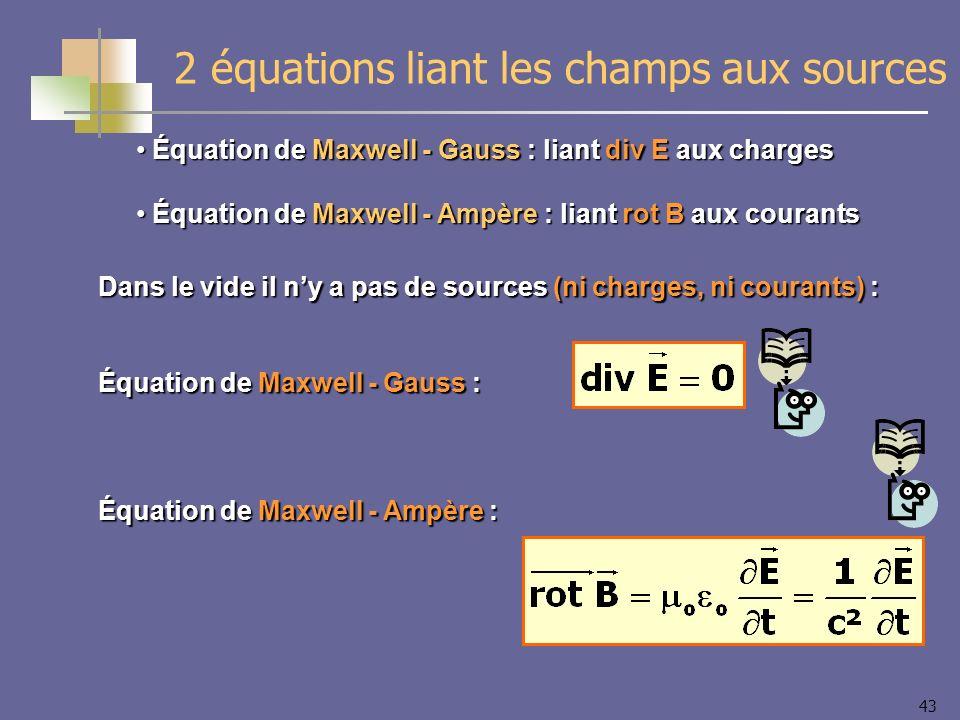 43 2 équations liant les champs aux sources Dans le vide il ny a pas de sources (ni charges, ni courants) : Équation de Maxwell - Gauss : Équation de