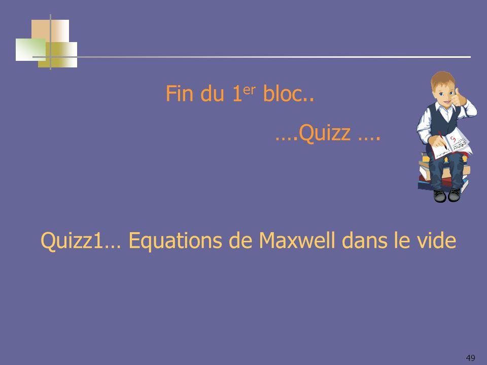 49 Quizz1… Equations de Maxwell dans le vide Fin du 1 er bloc.. ….Quizz ….