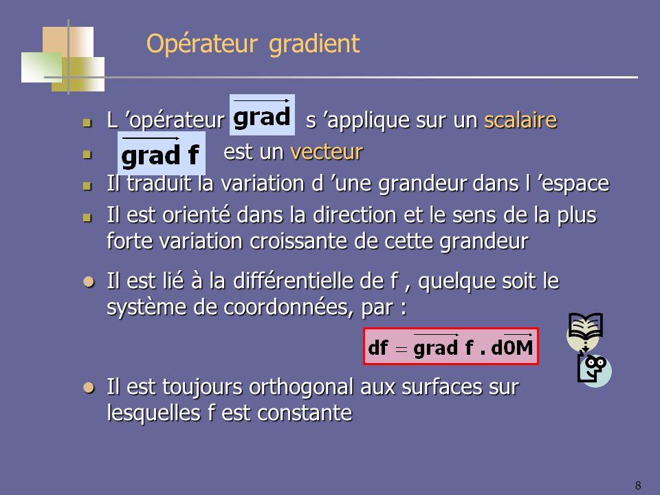8 Opérateur gradient L opérateur s applique sur un scalaire L opérateur s applique sur un scalaire est un vecteur est un vecteur Il traduit la variati