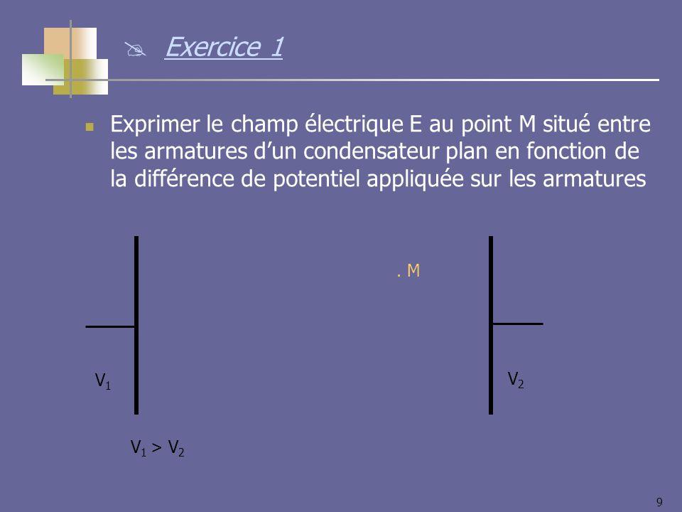 9 Exercice 1 Exprimer le champ électrique E au point M situé entre les armatures dun condensateur plan en fonction de la différence de potentiel appli