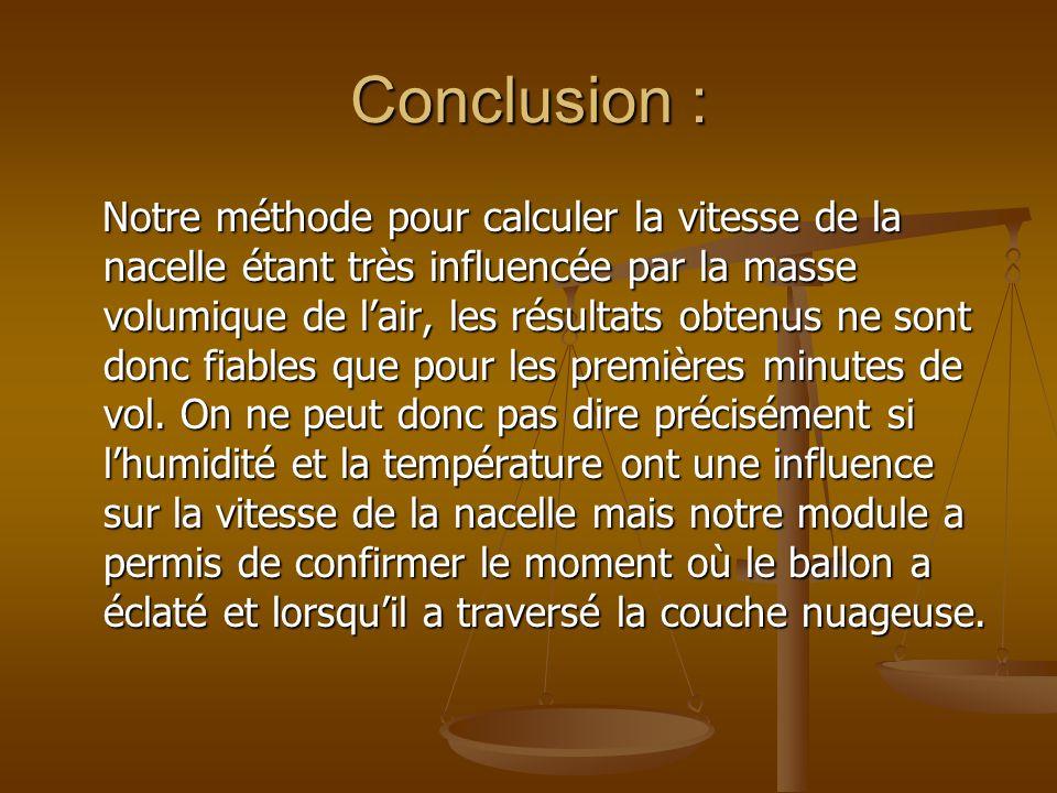 Projet réalisé par : Luc Luc Corentin Corentin Julien Julien Edouard Edouard Martin Martin En classe de seconde 7 et seconde 8