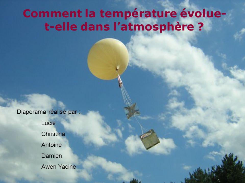 Comment la température évolue- t-elle dans latmosphère ? Diaporama réalisé par : Lucie Christina Antoine Damien Awen Yacine