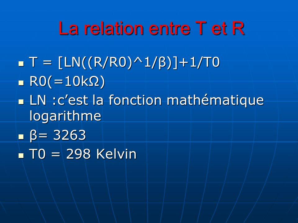La relation entre T et R T = [LN((R/R0)^1/β)]+1/T0 T = [LN((R/R0)^1/β)]+1/T0 R0(=10kΩ) R0(=10kΩ) LN :cest la fonction mathématique logarithme LN :cest