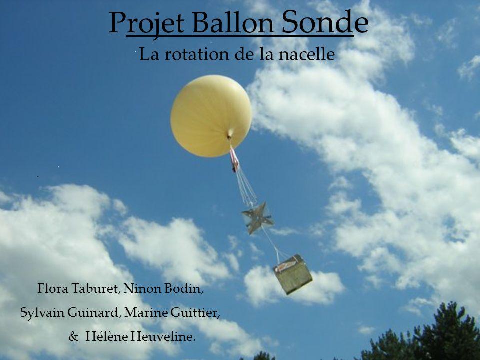 Projet Ballon Sonde La rotation de la nacelle Flora Taburet, Ninon Bodin, Sylvain Guinard, Marine Guittier, & Hélène Heuveline.