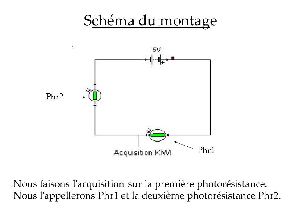 Schéma du montage Nous faisons lacquisition sur la première photorésistance. Nous lappellerons Phr1 et la deuxième photorésistance Phr2. Phr2 Phr1
