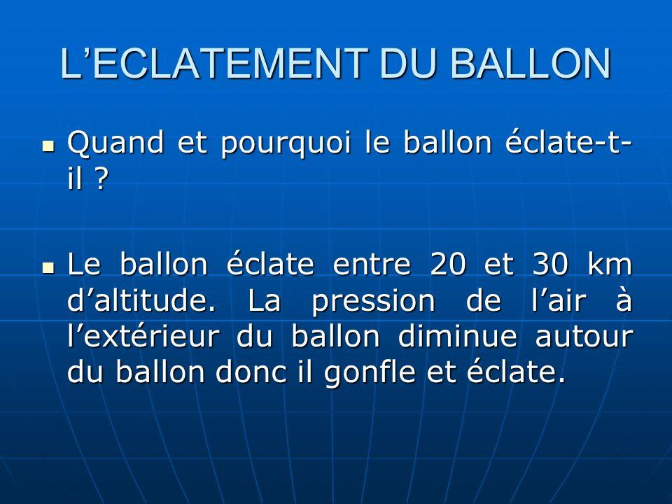LECLATEMENT DU BALLON Quand et pourquoi le ballon éclate-t- il ? Quand et pourquoi le ballon éclate-t- il ? Le ballon éclate entre 20 et 30 km daltitu