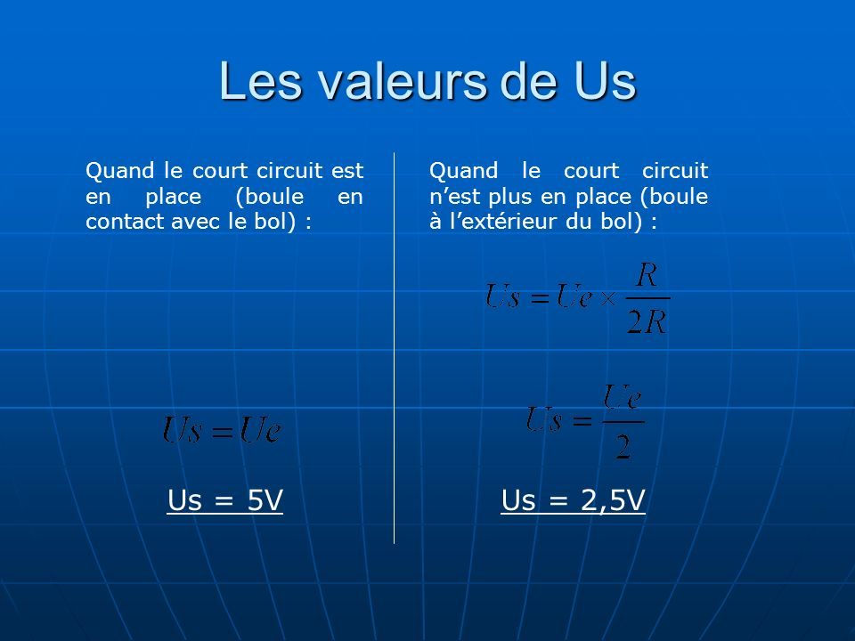 Les valeurs de Us Quand le court circuit est en place (boule en contact avec le bol) : Us = 5V Quand le court circuit nest plus en place (boule à lext