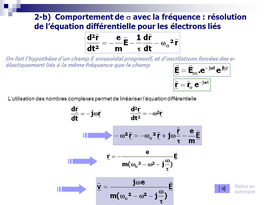 2-b) Comportement de avec la fréquence : résolution de léquation différentielle pour les électrons liés On fait lhypothèse dun champ E sinusoïdal progressif, et doscillations forcées des e- élastiquement liés à la même fréquence que le champ Lutilisation des nombres complexes permet de linéariser léquation différentielle Retour au sommaire