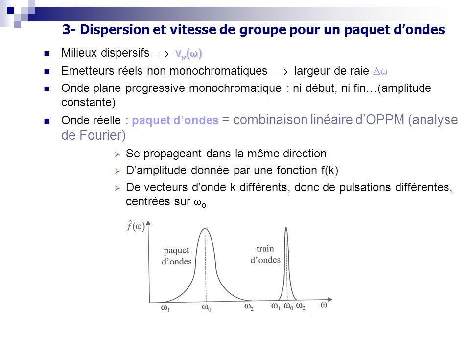 v ( ) Milieux dispersifs v ( ) Emetteurs réels non monochromatiques largeur de raie Onde plane progressive monochromatique : ni début, ni fin…(amplitude constante) Onde réelle : paquet dondes = combinaison linéaire dOPPM (analyse de Fourier) Se propageant dans la même direction Damplitude donnée par une fonction f(k) De vecteurs donde k différents, donc de pulsations différentes, centrées sur o 3- Dispersion et vitesse de groupe pour un paquet dondes