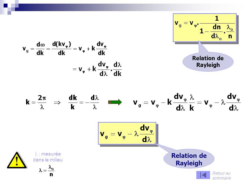 Relation de Rayleigh Retour au sommaire : mesurée dans le milieu