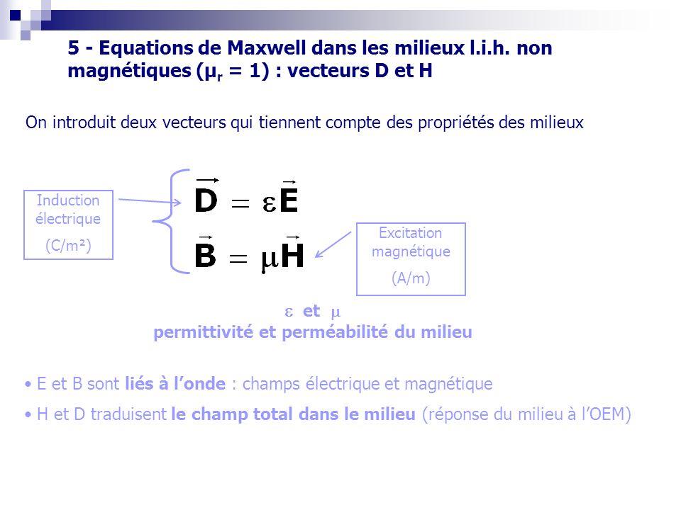 5 - Equations de Maxwell dans les milieux l.i.h.