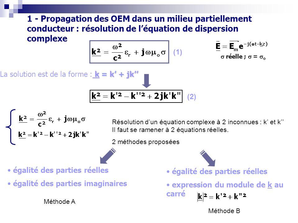 k = k + jk La solution est de la forme : k = k + jk égalité des parties réelles égalité des parties imaginaires égalité des parties réelles expression du module de k au carré réelle ; = o 1 - Propagation des OEM dans un milieu partiellement conducteur : résolution de léquation de dispersion complexe (1) (2) Résolution dun équation complexe à 2 inconnues : k et k Il faut se ramener à 2 équations réelles.