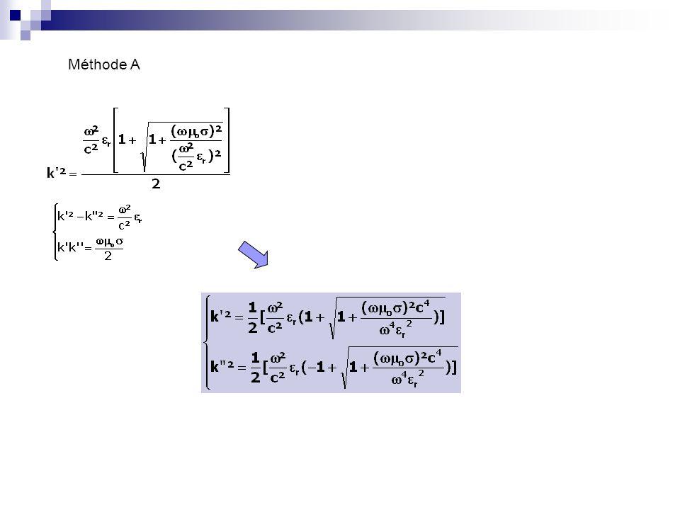 Enveloppe de lamplitude Enveloppe de lamplitude se propage v g = d /dk à la vitesse v g = d /dk Vitesse de groupe : v g 6 - Dispersion v = o /k o Terme sinusoïdal se propageant à la vitesse de phase v = o /k o