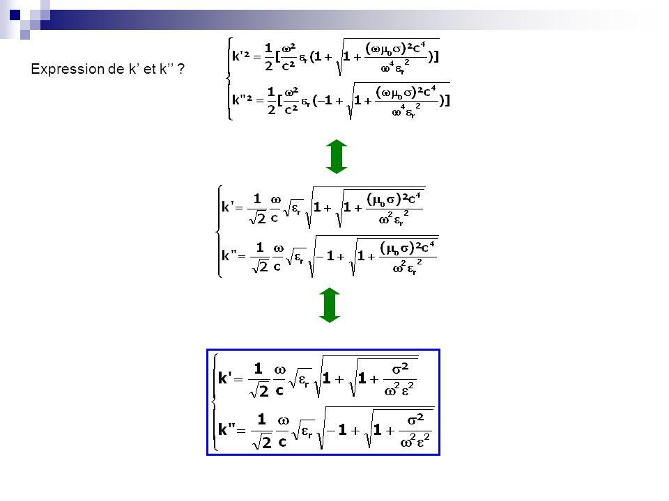 Relation de Rayleigh 6 - Dispersion 4- Relations de Rayleigh vide o : mesurée dans le vide et pas dans le milieu