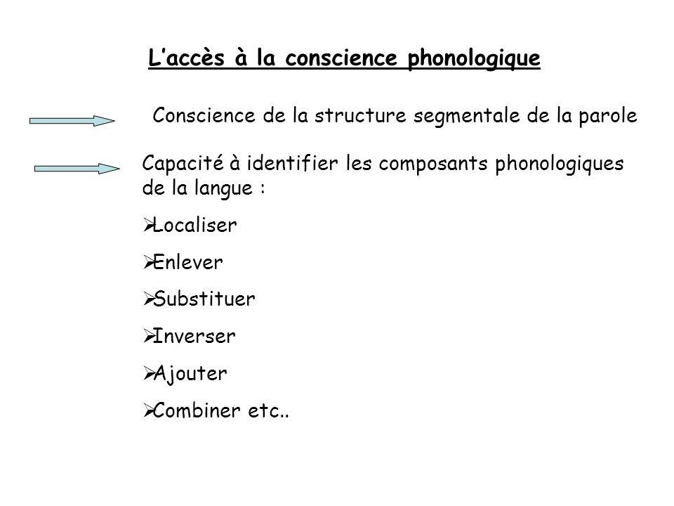 Laccès à la conscience phonologique Conscience de la structure segmentale de la parole Capacité à identifier les composants phonologiques de la langue