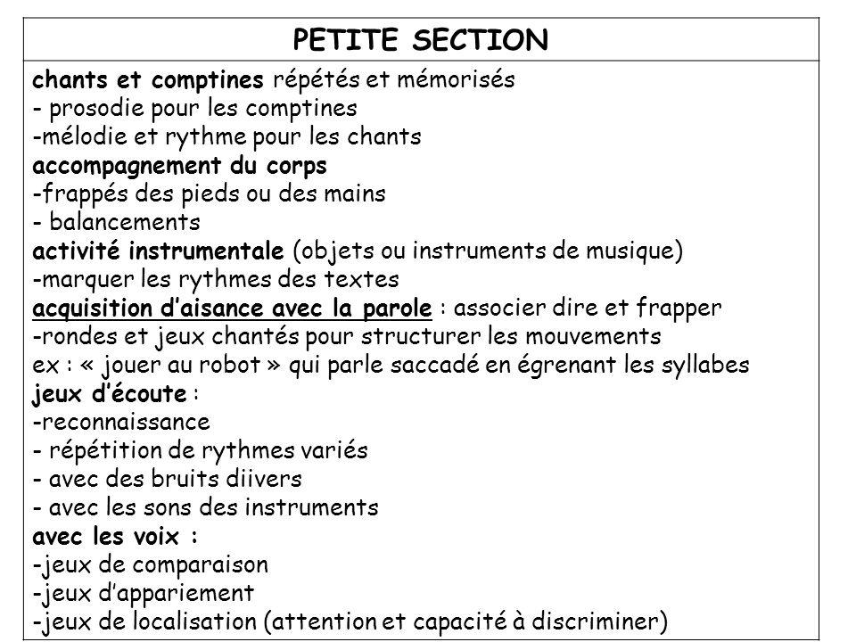 PETITE SECTION chants et comptines répétés et mémorisés - prosodie pour les comptines -mélodie et rythme pour les chants accompagnement du corps -frap