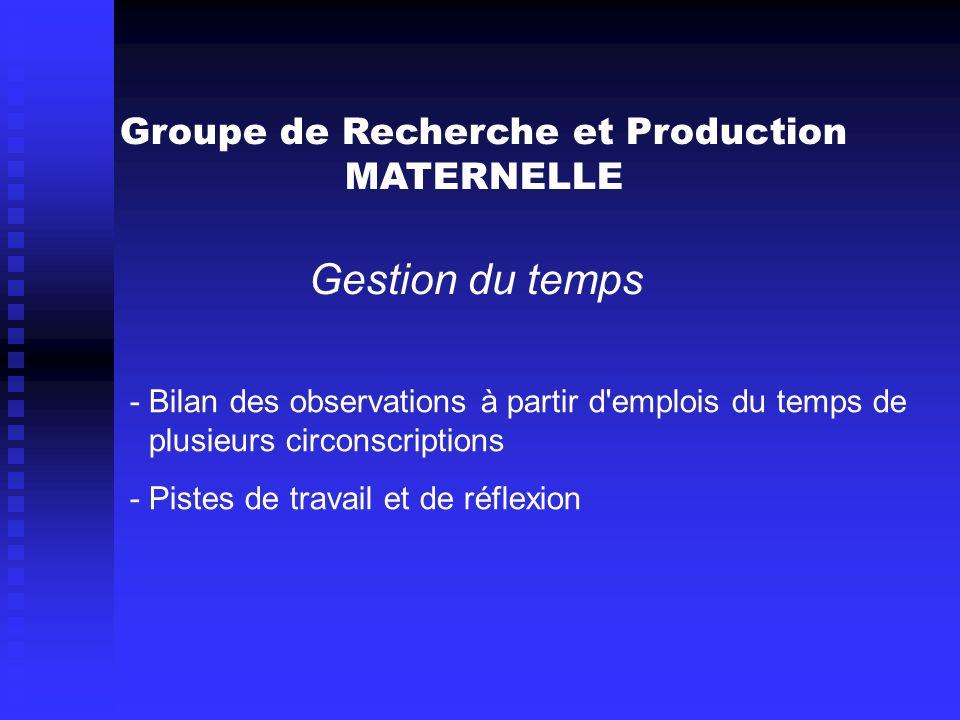 Groupe de Recherche et Production MATERNELLE - Bilan des observations à partir d emplois du temps de plusieurs circonscriptions - Pistes de travail et de réflexion Gestion du temps