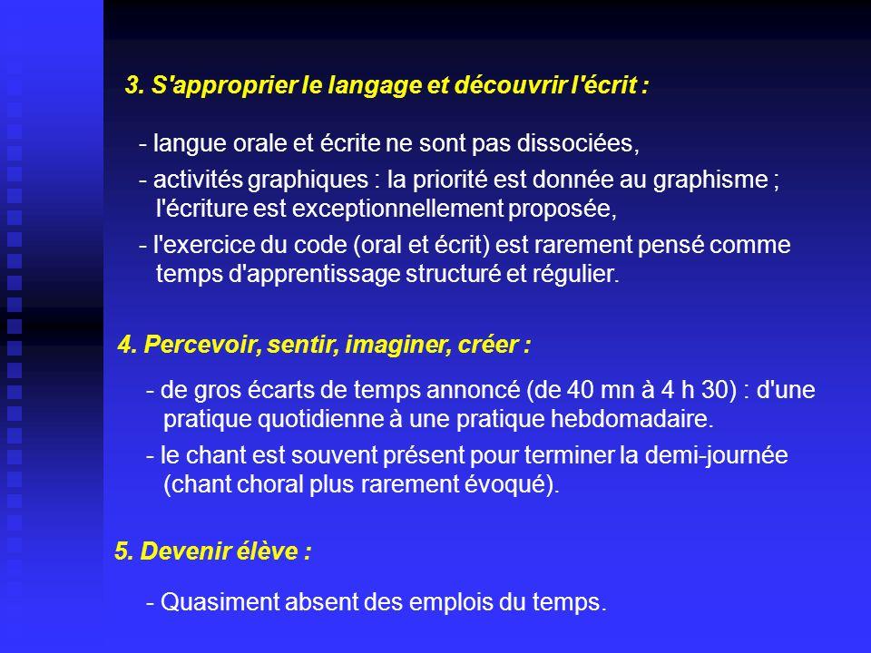 3. S'approprier le langage et découvrir l'écrit : 4. Percevoir, sentir, imaginer, créer : - langue orale et écrite ne sont pas dissociées, - activités