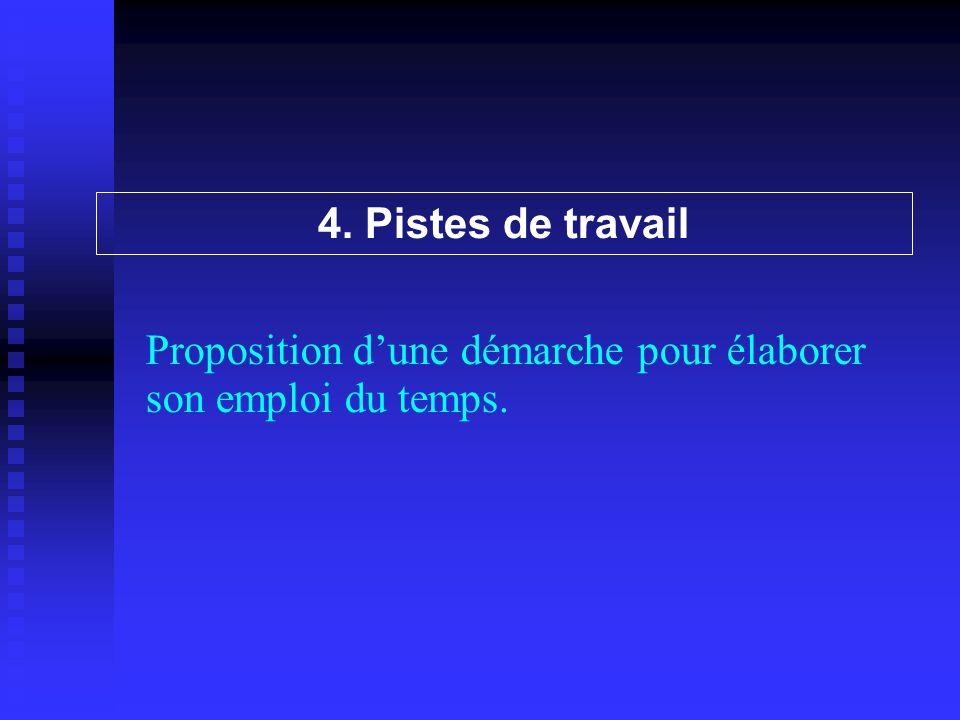 4. Pistes de travail Proposition dune démarche pour élaborer son emploi du temps.