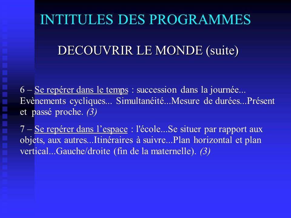 INTITULES DES PROGRAMMES DECOUVRIR LE MONDE (suite) 6 – Se repérer dans le temps : succession dans la journée... Evènements cycliques... Simultanéité.