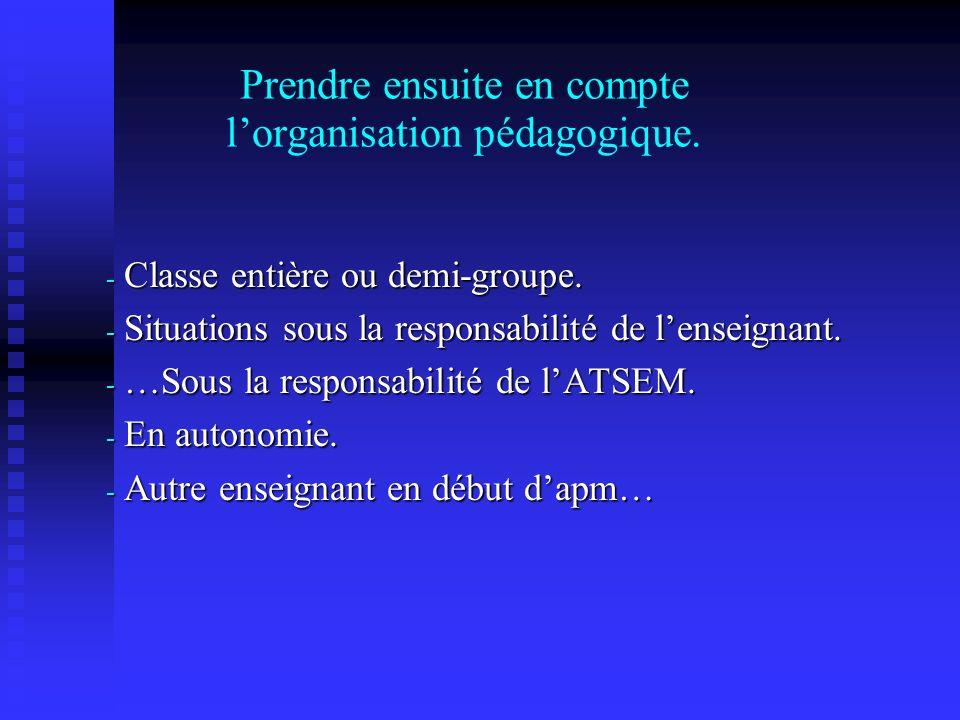 Prendre ensuite en compte lorganisation pédagogique. - Classe entière ou demi-groupe. - Situations sous la responsabilité de lenseignant. - …Sous la r