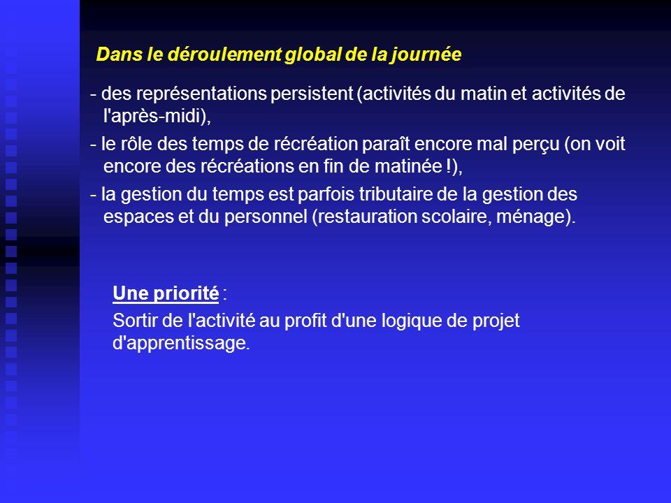 Dans le déroulement global de la journée - des représentations persistent (activités du matin et activités de l'après-midi), - le rôle des temps de ré
