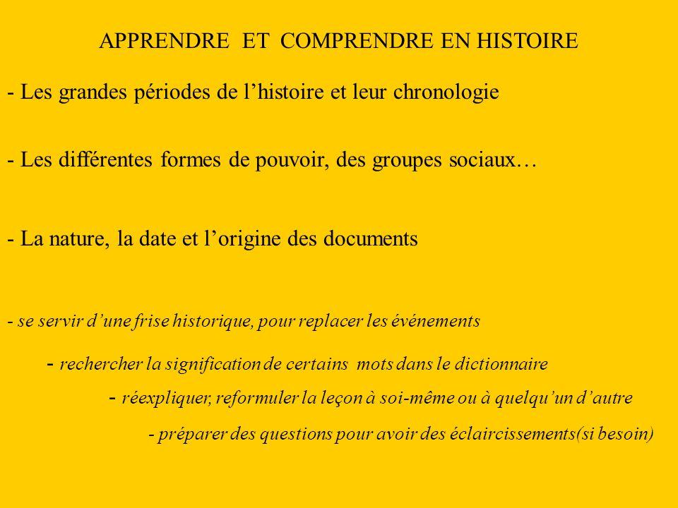 APPRENDRE ET COMPRENDRE EN HISTOIRE - Les grandes périodes de lhistoire et leur chronologie - La nature, la date et lorigine des documents - se servir