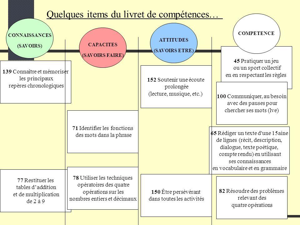 Type de travail : Organisation, planification, mémorisation.