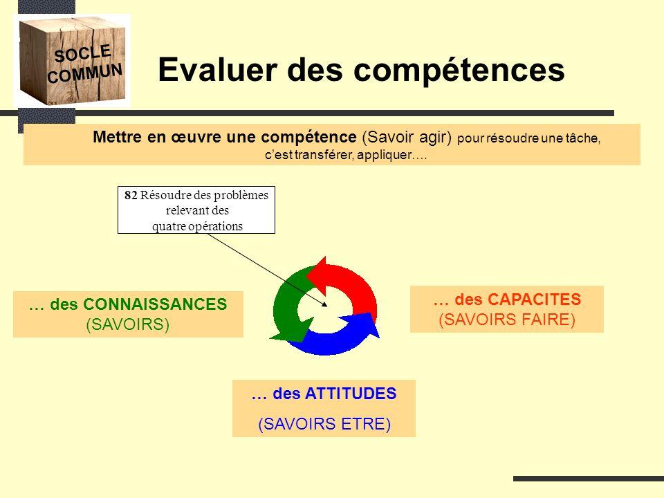 SOCLE COMMUN Evaluer des compétences PALIER 1 CE1 La maîtrise de la langue française PALIER 2 CM2 La maîtrise de la langue française … des CONNAISSANCES (SAVOIRS) … des CAPACITES (SAVOIRS FAIRE) … des ATTITUDES (SAVOIRS ETRE) Mettre en œuvre une compétence (Savoir agir) pour résoudre une tâche, cest transférer, appliquer….