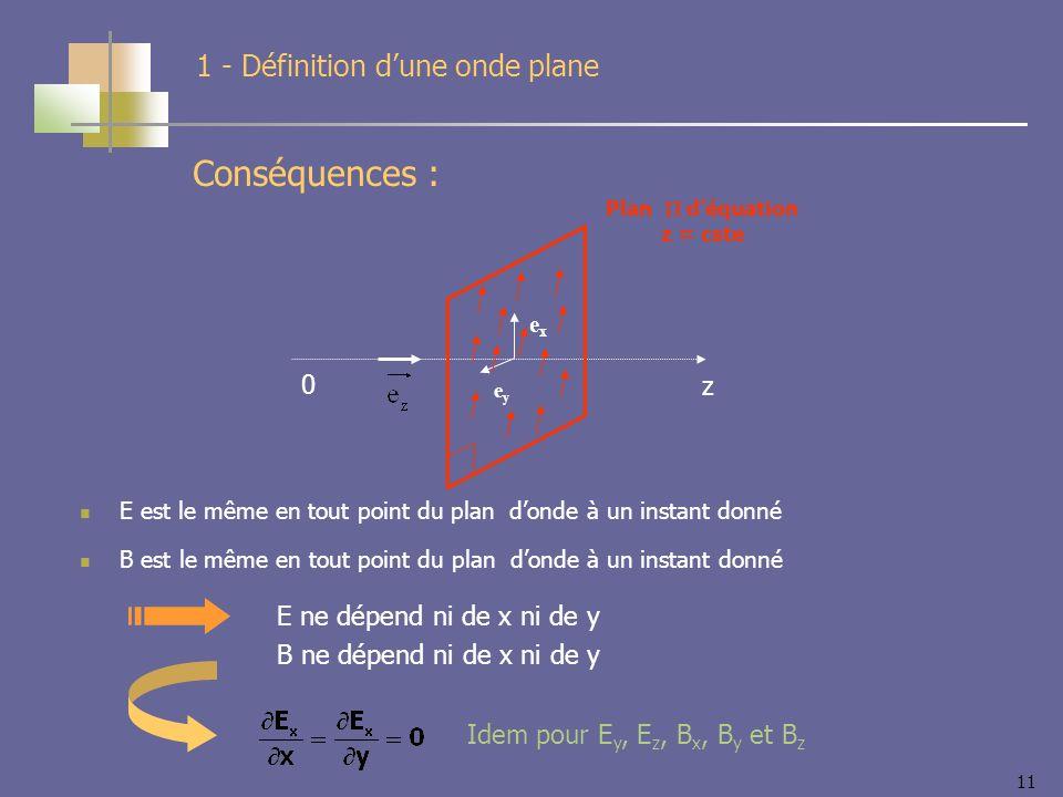11 Conséquences : E est le même en tout point du plan donde à un instant donné 0 z exex eyey Plan déquation z = cste E ne dépend ni de x ni de y B ne dépend ni de x ni de y Idem pour E y, E z, B x, B y et B z 1 - Définition dune onde plane B est le même en tout point du plan donde à un instant donné