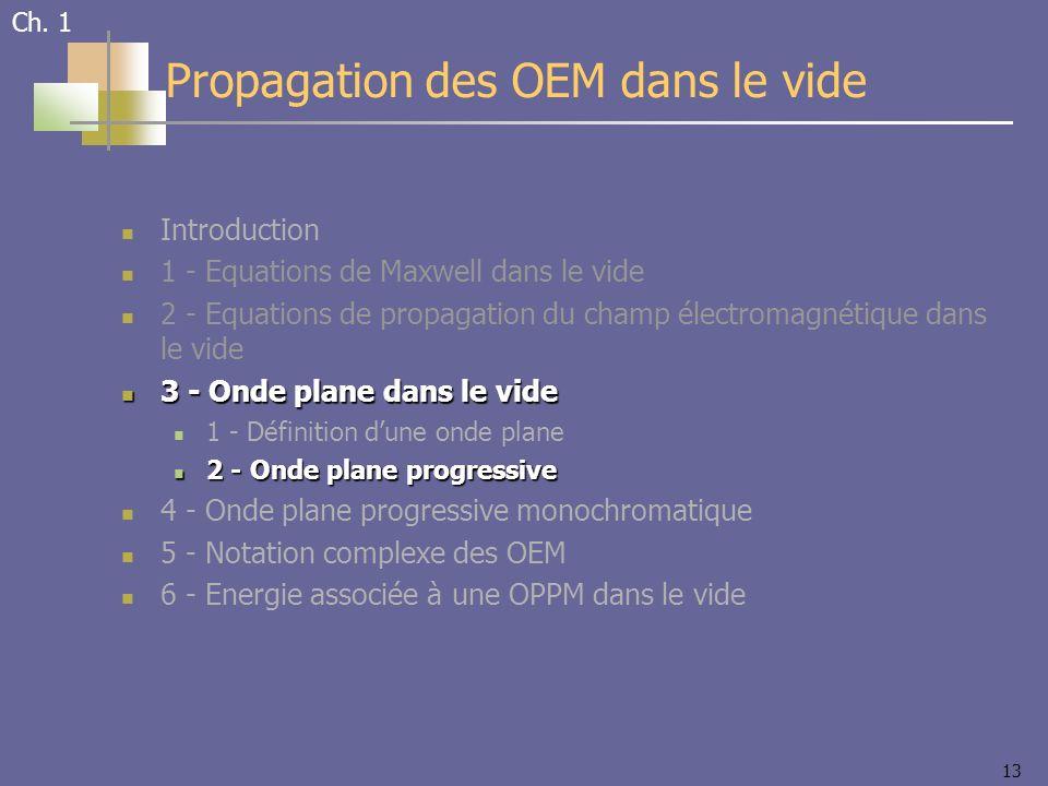 13 Introduction 1 - Equations de Maxwell dans le vide 2 - Equations de propagation du champ électromagnétique dans le vide 3 - Onde plane dans le vide 3 - Onde plane dans le vide 1 - Définition dune onde plane 2 - Onde plane progressive 2 - Onde plane progressive 4 - Onde plane progressive monochromatique 5 - Notation complexe des OEM 6 - Energie associée à une OPPM dans le vide Propagation des OEM dans le vide Ch.