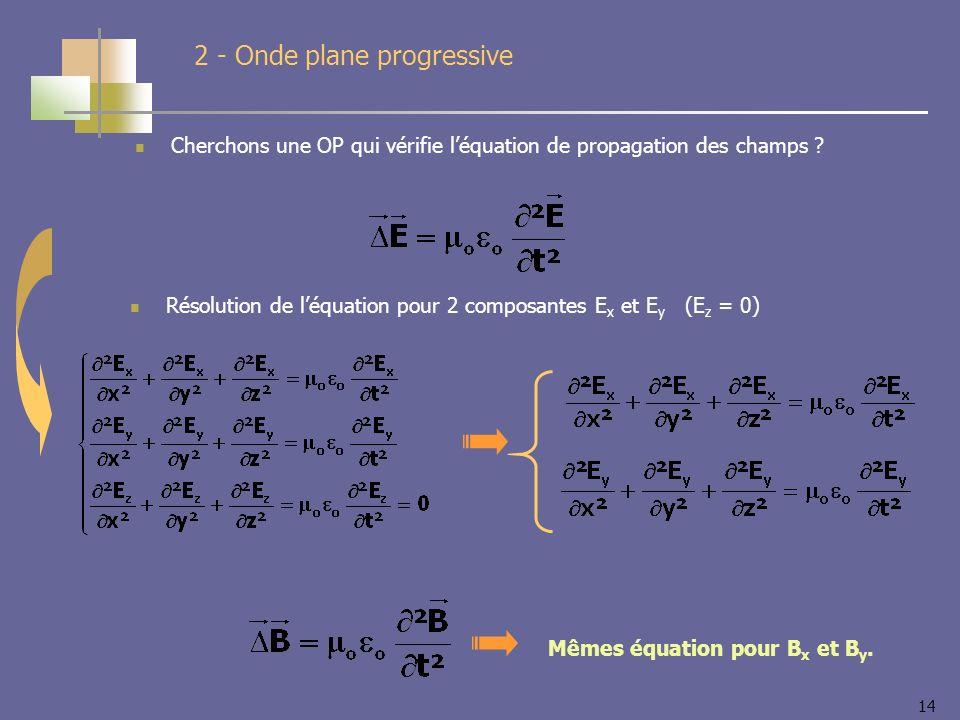 14 Cherchons une OP qui vérifie léquation de propagation des champs .