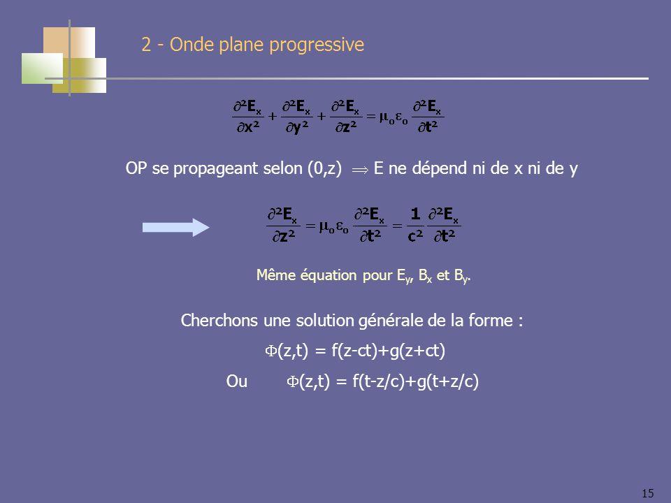 15 2 - Onde plane progressive OP se propageant selon (0,z) E ne dépend ni de x ni de y Cherchons une solution générale de la forme : (z,t) = f(z-ct)+g(z+ct) Ou (z,t) = f(t-z/c)+g(t+z/c) Même équation pour E y, B x et B y.
