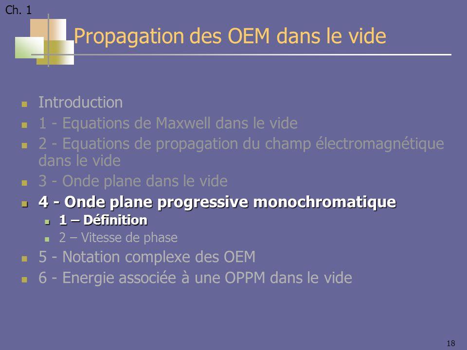18 Introduction 1 - Equations de Maxwell dans le vide 2 - Equations de propagation du champ électromagnétique dans le vide 3 - Onde plane dans le vide 4 - Onde plane progressive monochromatique 4 - Onde plane progressive monochromatique 1 – Définition 1 – Définition 2 – Vitesse de phase 5 - Notation complexe des OEM 6 - Energie associée à une OPPM dans le vide Propagation des OEM dans le vide Ch.