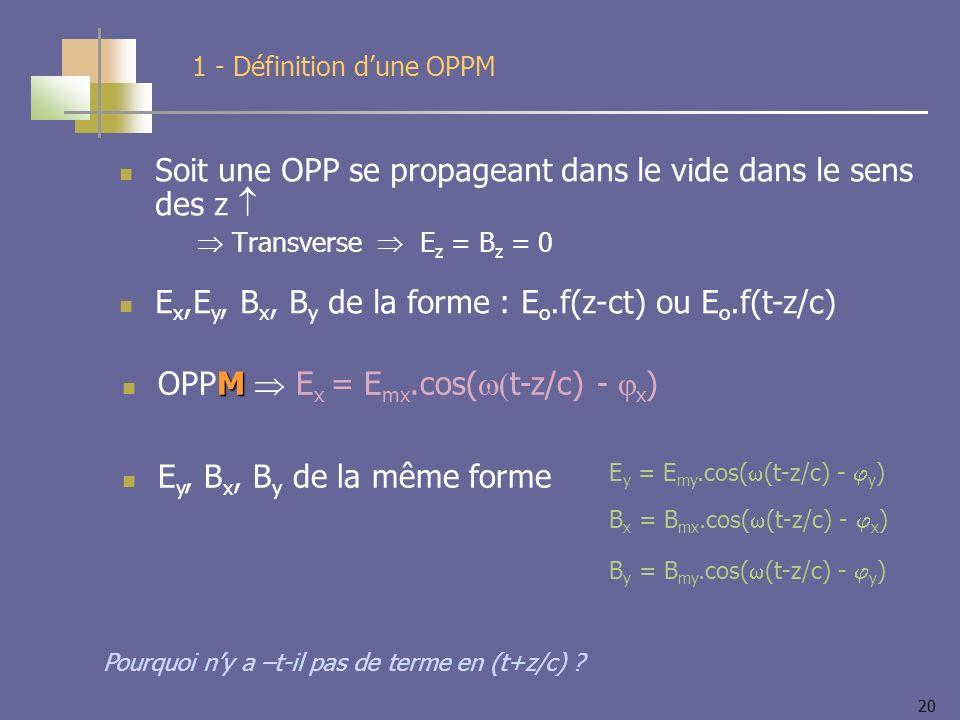 20 Soit une OPP se propageant dans le vide dans le sens des z Transverse E z = B z = 0 1 - Définition dune OPPM E x,E y, B x, B y de la forme : E o.f(z-ct) ou E o.f(t-z/c) M OPPM E x = E mx.cos( t-z/c) - x ) E y, B x, B y de la même forme E y = E my.cos( (t-z/c) - y ) B x = B mx.cos( (t-z/c) - x ) B y = B my.cos( (t-z/c) - y ) Pourquoi ny a –t-il pas de terme en (t+z/c)