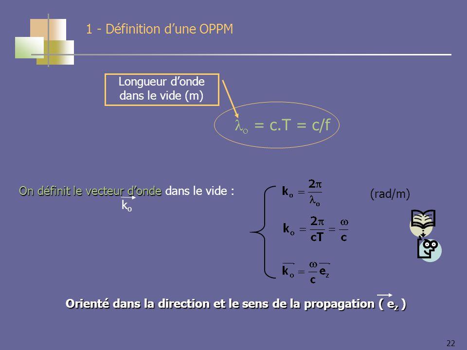 22 1 - Définition dune OPPM Longueur donde dans le vide (m) = c.T = c/f On définit le vecteur donde On définit le vecteur donde dans le vide : k o (rad/m) Orienté dans la direction et le sens de la propagation ( e z )