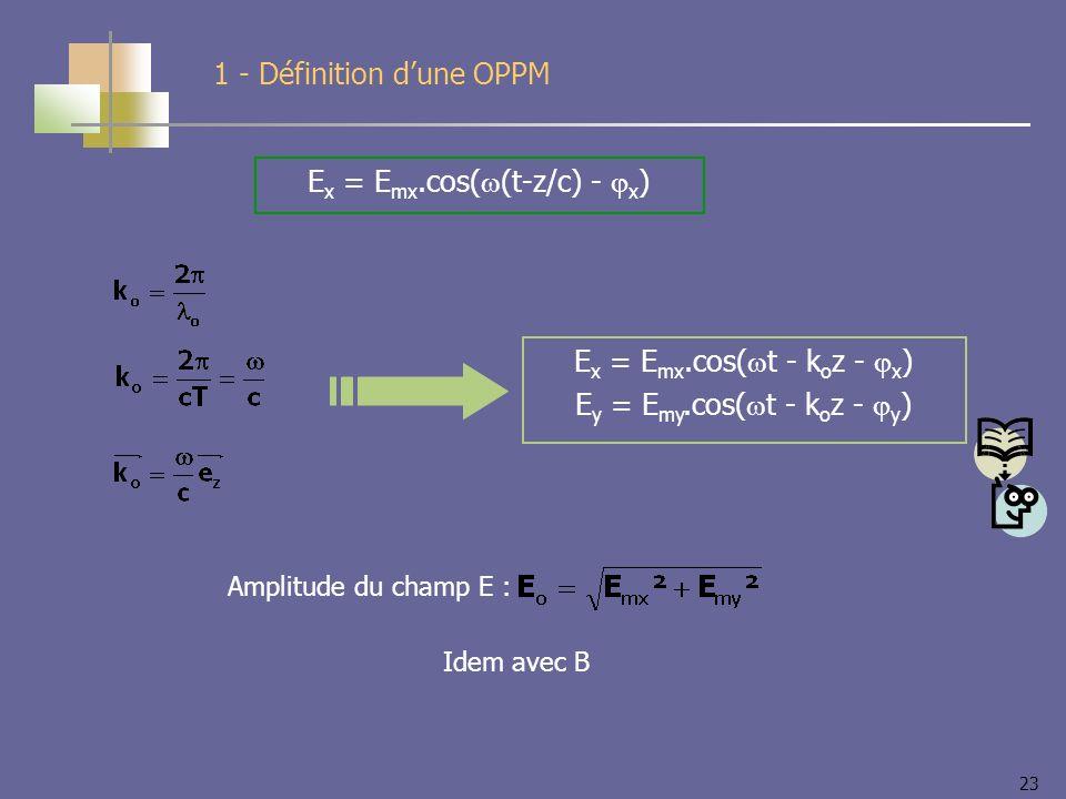 23 1 - Définition dune OPPM E x = E mx.cos( (t-z/c) - x ) E x = E mx.cos( t - k o z - x ) E y = E my.cos( t - k o z - y ) Amplitude du champ E : Idem avec B