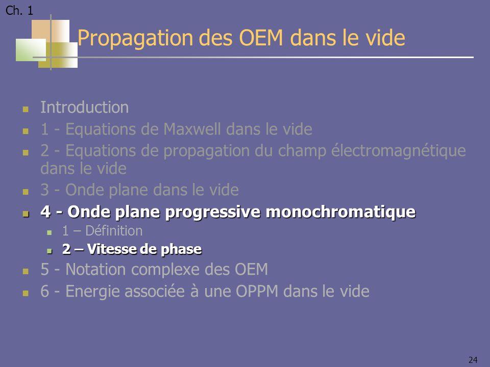 24 Introduction 1 - Equations de Maxwell dans le vide 2 - Equations de propagation du champ électromagnétique dans le vide 3 - Onde plane dans le vide 4 - Onde plane progressive monochromatique 4 - Onde plane progressive monochromatique 1 – Définition 2 – Vitesse de phase 2 – Vitesse de phase 5 - Notation complexe des OEM 6 - Energie associée à une OPPM dans le vide Propagation des OEM dans le vide Ch.