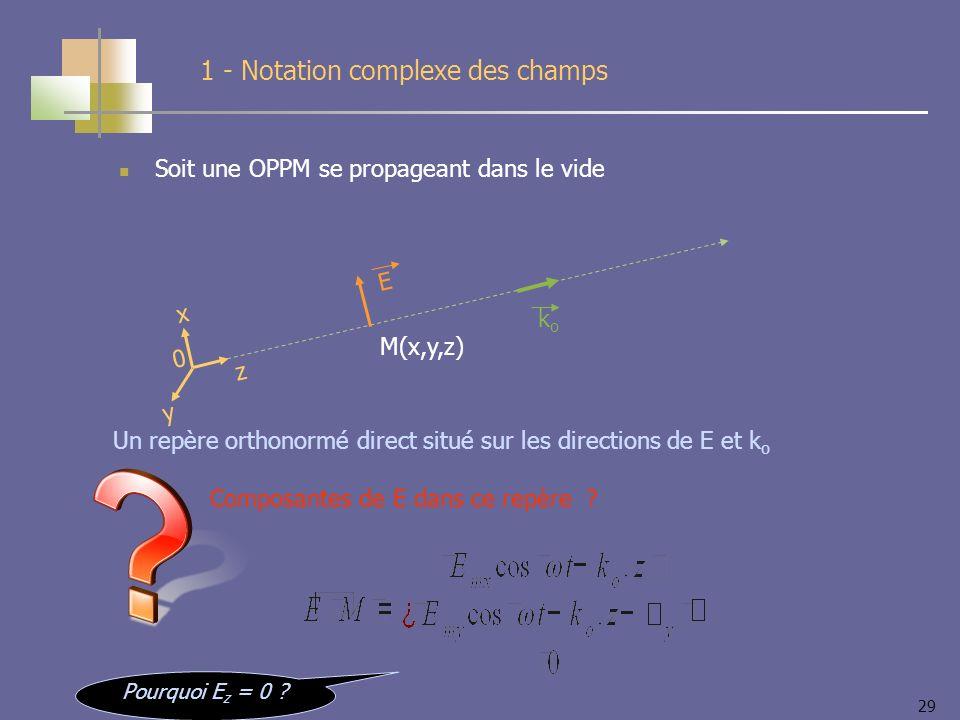 29 Soit une OPPM se propageant dans le vide 1 - Notation complexe des champs E M(x,y,z) koko x y z 0 Un repère orthonormé direct situé sur les directions de E et k o Composantes de E dans ce repère .