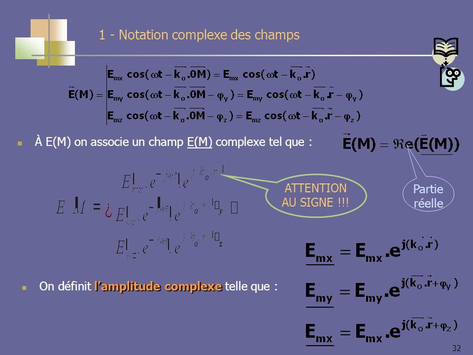 32 À E(M) on associe un champ E(M) complexe tel que : Partie réelle lamplitude complexe On définit lamplitude complexe telle que : ATTENTION AU SIGNE !!.