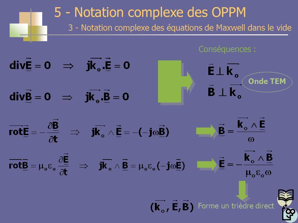 41 3 - Notation complexe des équations de Maxwell dans le vide 5 - Notation complexe des OPPM Conséquences : Onde TEM Forme un trièdre direct