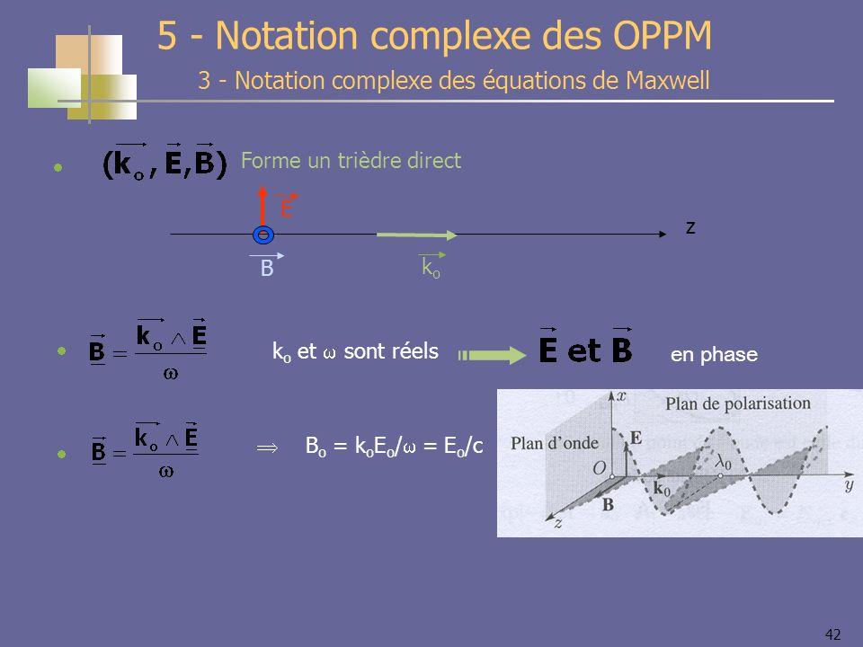 42 3 - Notation complexe des équations de Maxwell 5 - Notation complexe des OPPM Forme un trièdre direct z koko E B k o et sont réels en phase B o = k o E o / = E o /c