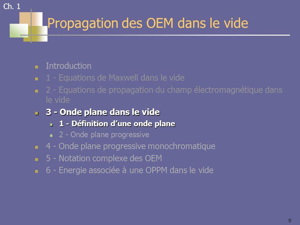 9 Introduction 1 - Equations de Maxwell dans le vide 2 - Equations de propagation du champ électromagnétique dans le vide 3 - Onde plane dans le vide 3 - Onde plane dans le vide 1 - Définition dune onde plane 1 - Définition dune onde plane 2 - Onde plane progressive 4 - Onde plane progressive monochromatique 5 - Notation complexe des OEM 6 - Energie associée à une OPPM dans le vide Propagation des OEM dans le vide Ch.