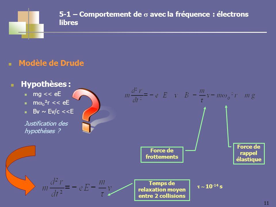 11 Modèle de Drude Force de frottements Force de rappel élastique Hypothèses : mg << eE m o ²r << eE Bv ~ Ev/c <<E Temps de relaxation moyen entre 2 collisions 10 -14 s Justification des hypothèses .