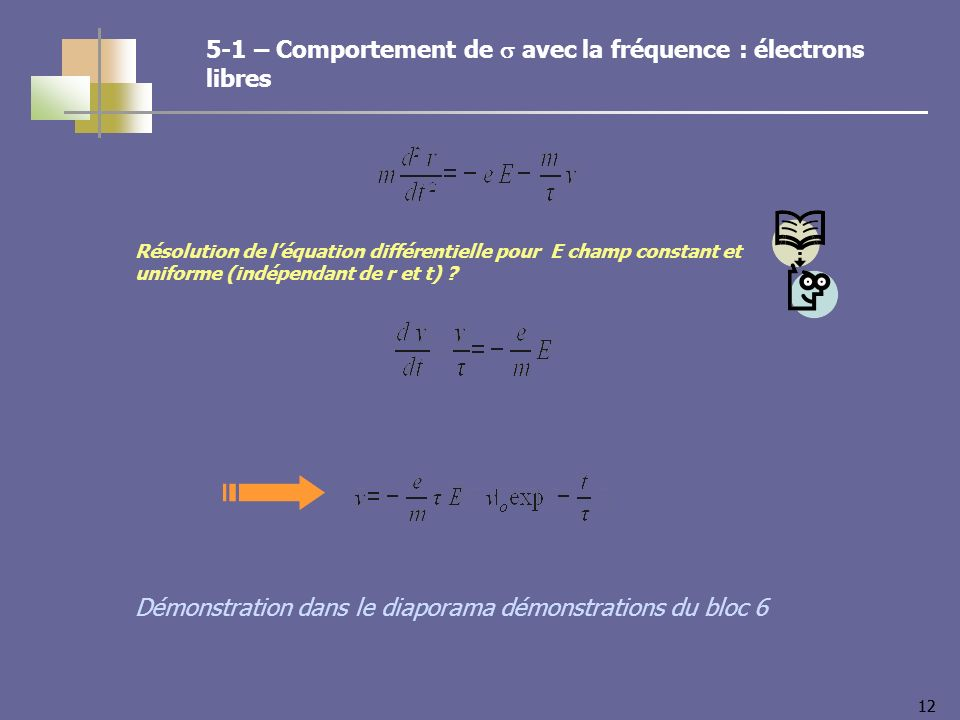 12 Résolution de léquation différentielle pour E champ constant et uniforme (indépendant de r et t) .