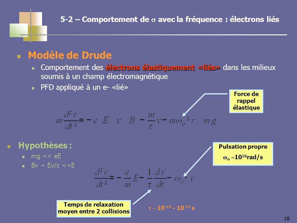 18 Modèle de Drude électrons élastiquement «liés» Comportement des électrons élastiquement «liés» dans les milieux soumis à un champ électromagnétique PFD appliqué à un e- «lié» Force de rappel élastique Hypothèses : mg << eE Bv ~ Ev/c <<E Temps de relaxation moyen entre 2 collisions 10 -10 - 10 -15 s Pulsation propre o 10 16 rad/s 5-2 – Comportement de avec la fréquence : électrons liés