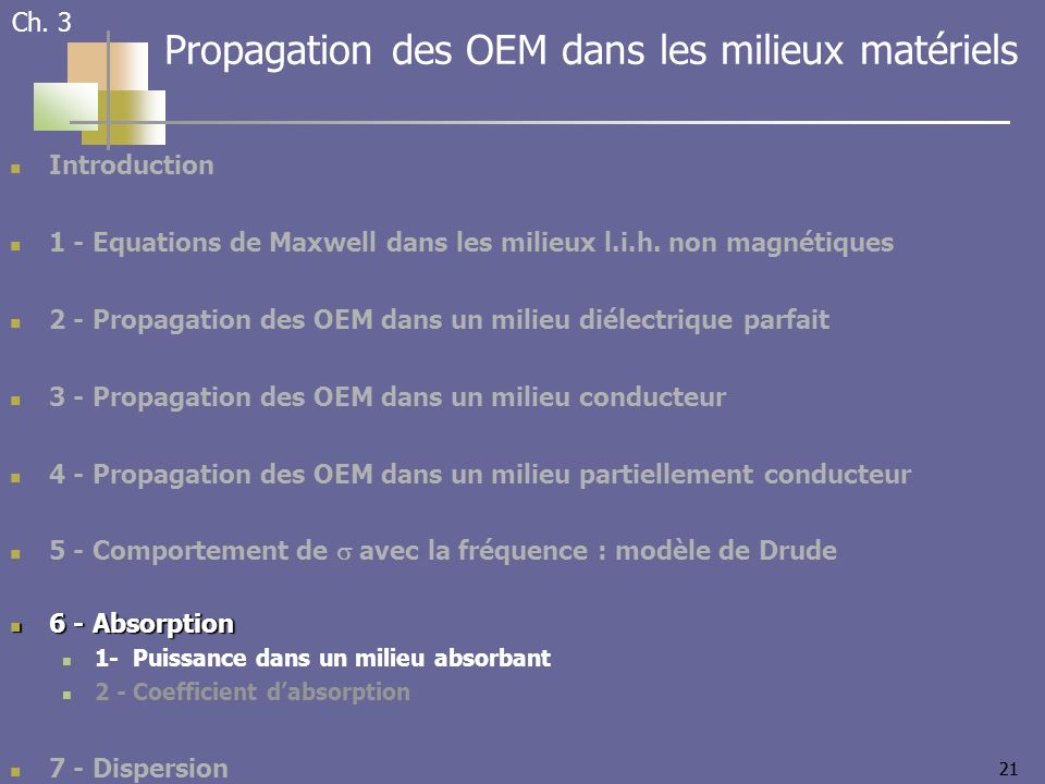 21 Introduction 1 - Equations de Maxwell dans les milieux l.i.h.
