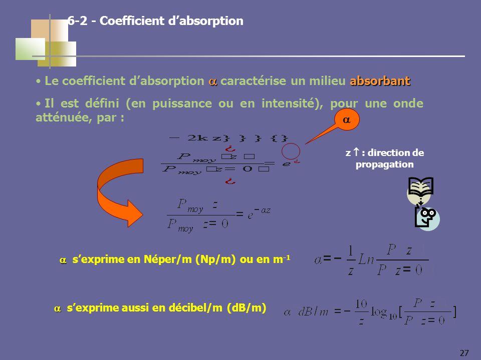 27 absorbant Le coefficient dabsorption caractérise un milieu absorbant Il est défini (en puissance ou en intensité), pour une onde atténuée, par : z : direction de propagation sexprime en Néper/m (Np/m) ou en m -1 sexprime aussi en décibel/m (dB/m) 6-2 - Coefficient dabsorption