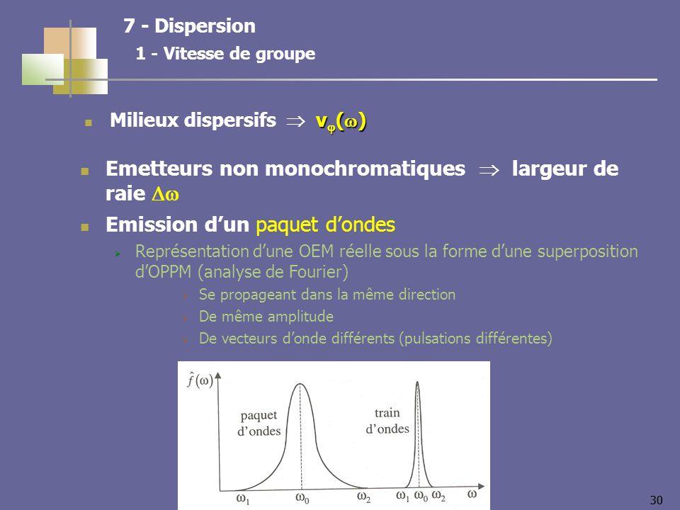 30 v ( ) Milieux dispersifs v ( ) 7 - Dispersion Emetteurs non monochromatiques largeur de raie Emission dun paquet dondes Représentation dune OEM réelle sous la forme dune superposition dOPPM (analyse de Fourier) Se propageant dans la même direction De même amplitude De vecteurs donde différents (pulsations différentes) 1 - Vitesse de groupe